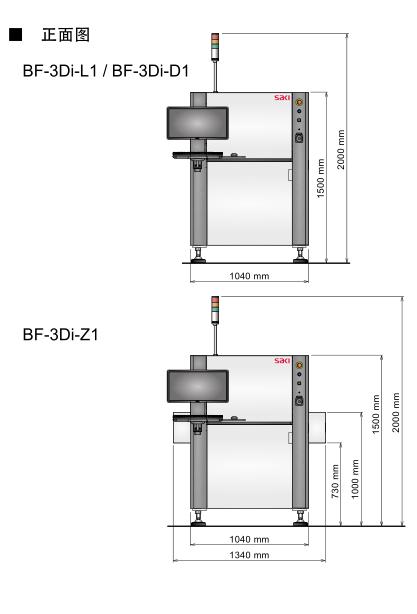 BF-3Di AOI检测机